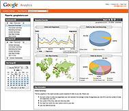 Googleanalyticschart